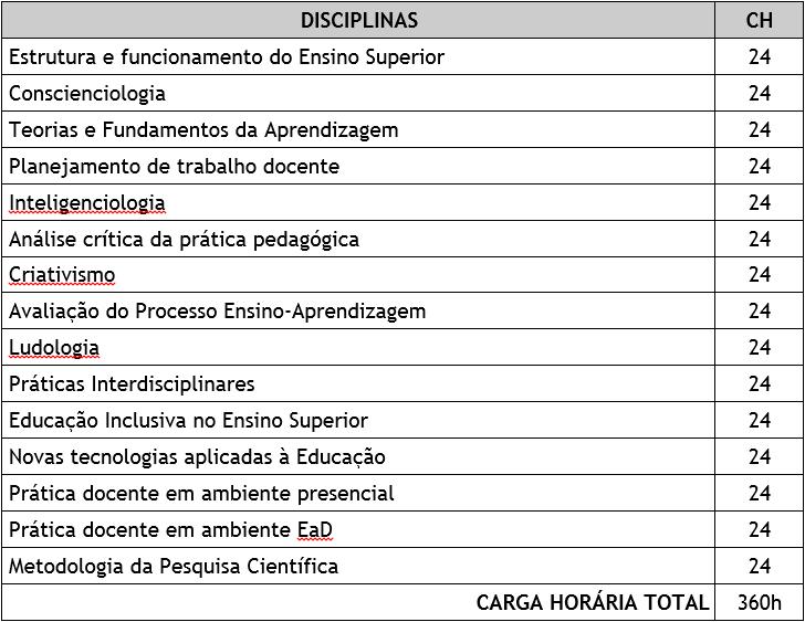 matriz_Docencia