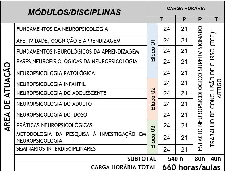 matriz_Neuropsicologia