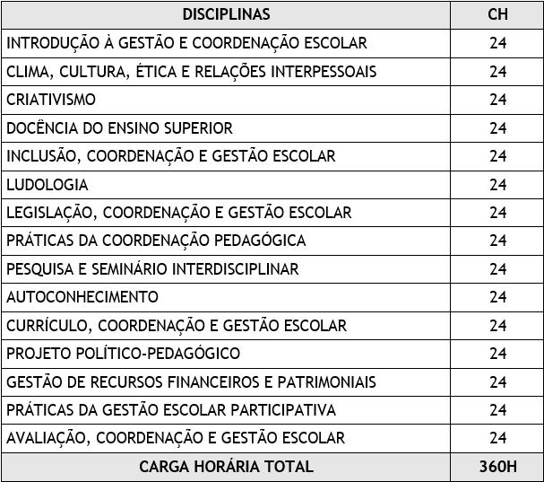 matriz_Gestao_Escolar